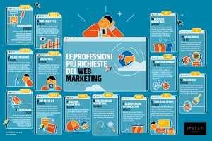 professioni-web-marketing